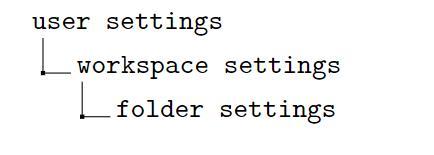 vscode的几项基本配置