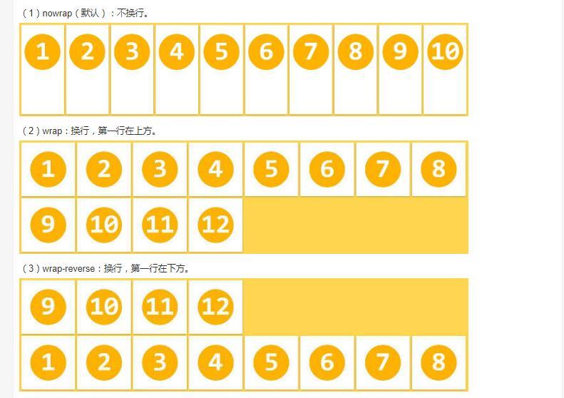HTML入门10