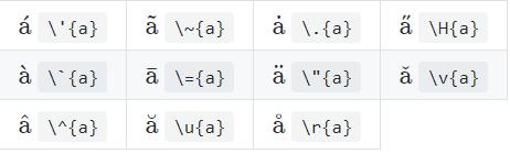 KaTex数学公式笔记