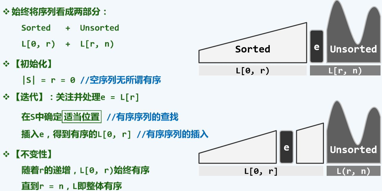 《数据结构》学习笔记-第三章 列表(逻辑型线性序列call-by-position)